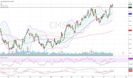 CMS: CMS Energy biased higher