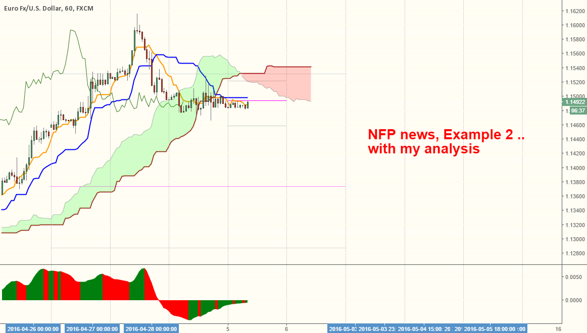 NFP .. or not to be, that is the second question!!