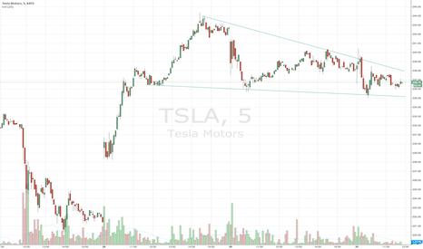 TSLA: Intraday Tesla wedge