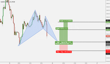 XAUUSD: BULLISH BAT PATTERN ON GOLD