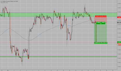 USDCAD: USDCAD Target Reached!