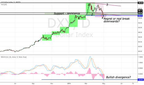 DXY: DXY bullish continuation