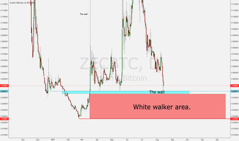 ZECBTC: ZEC some grey thoughts