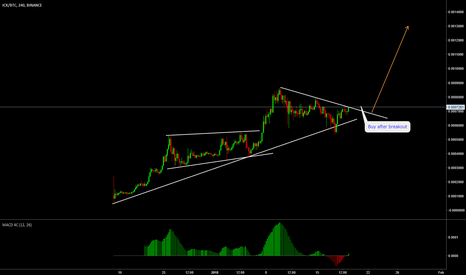 ICXBTC: ICON about to breakout