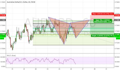 AUDUSD: https://www.tradingview.com/chart/DGLaPkF0/