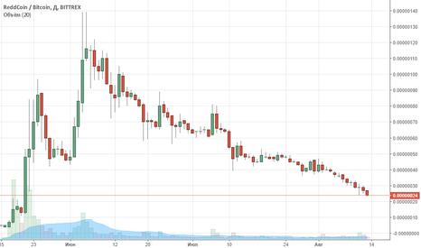 RDDBTC: RDD/BTC Покупка в минимуме, продажа на пиках.