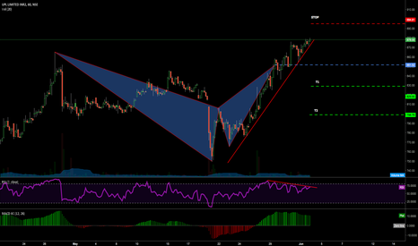 UPL: Potential Bearish BAT with RSI Divergance , UPL 60 Mins