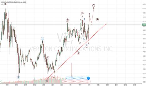 VZ: Verizon after doubling down on NFL