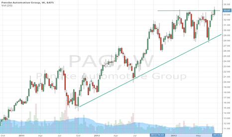 PAG: Pag is trying to break out