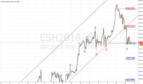 ESH2018: ESH 1/30/18