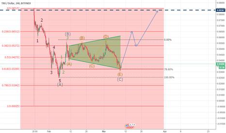 TRXUSD: TRX/USD can tron do it ?