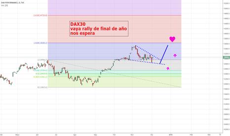 DAX: Dax y rally de navidad