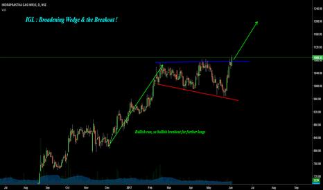 IGL: IGL : Broadening Wedge & the Breakout