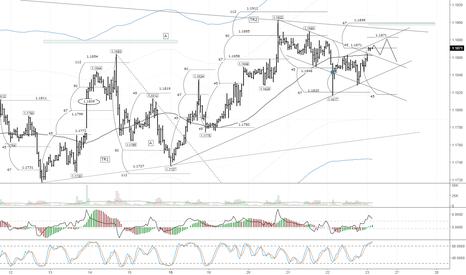 EURUSD: Евро восстанавливает потери понесенные на новостях из Каталонии