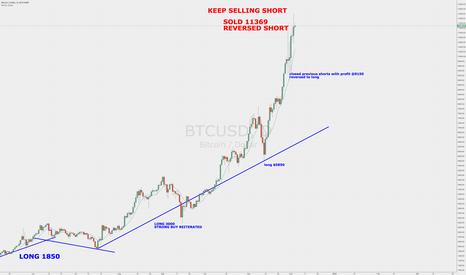 BTCUSD: Legendary Forex Trader LIVE Bitcoin Bubble to Pop Soon $11,369