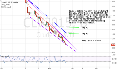 CLV2015: Crude on the mat and not looking good