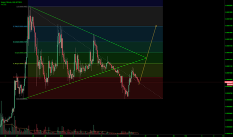 XVGBTC: Is XVG getting ready for positive moves?