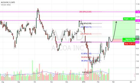 AA: AA  Bias Call after Throwback