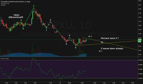 SPXU: Pennant or wave 5 still missing?