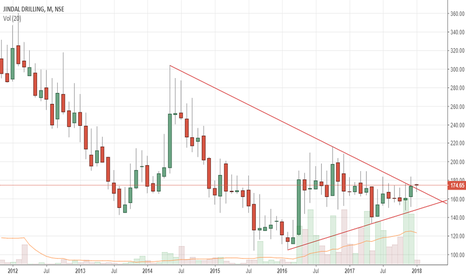 JINDRILL: KEEP very very close watch!!!