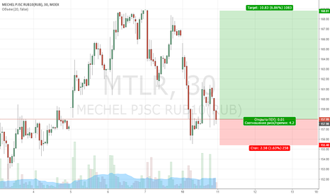 MTLR: MECHEL long