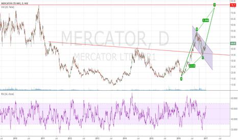 MERCATOR: Mercator going for next leg