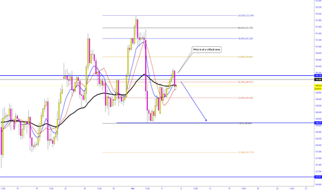 GBPJPY: GBP/JPY  -  WHAT'S NEXT?