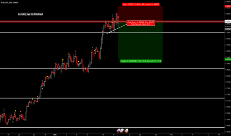 AUDUSD: AUDUSD Short Taken
