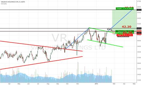VR: Validus Holdings LTD – BUY!