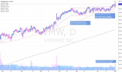 VMW: VMW following through to the upside