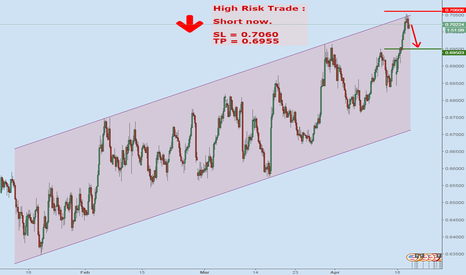 NZDUSD: NZDUSD on major channel resistance