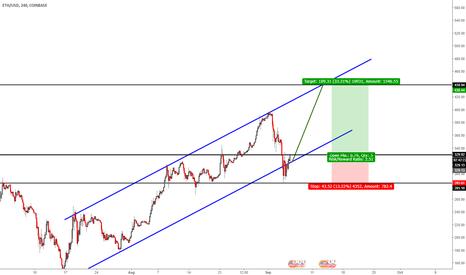 ETHUSD: long ETH/USD