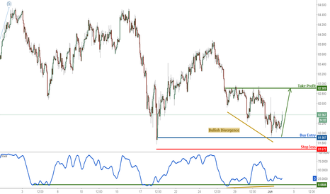 AUDJPY: AUDJPY bouncing perfectly, remain bullish