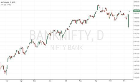 BANKNIFTY: Short bank nifty