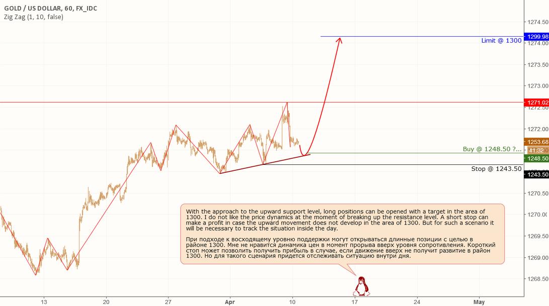 Gold: Possible scenario for continuing the uptrend.