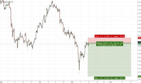 USOIL: Нефть - сценарий на продажу