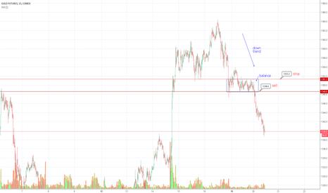 GCJ2018: GC - sell opportunity