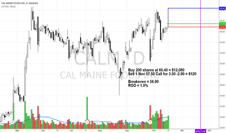 CALM: CALMq