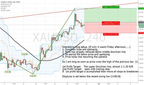 XAUUSD: Donchian Channel pullback long entry