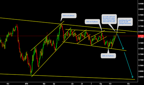 CADCHF: CADCHF an other amazing short setup forming