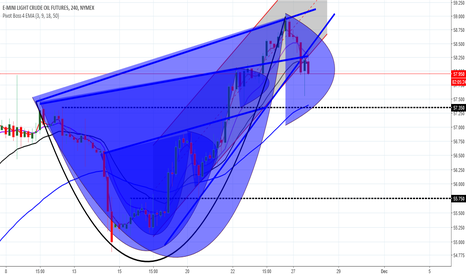 QM1!: 4hr cup/handle on watch for completion or invalidation $uwt $dwt
