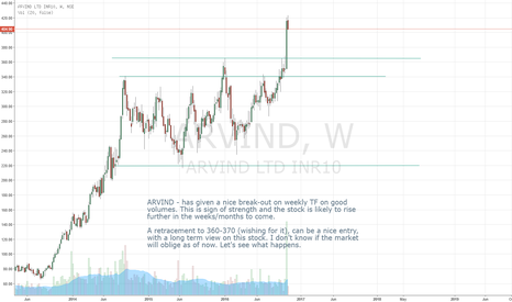 ARVIND: ARVIND - Break out on weekly