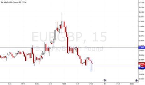 EURGBP: Going up? Bullish pinbar at strong support area