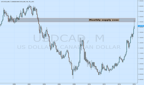 USDCAD: reach monthly supply zone