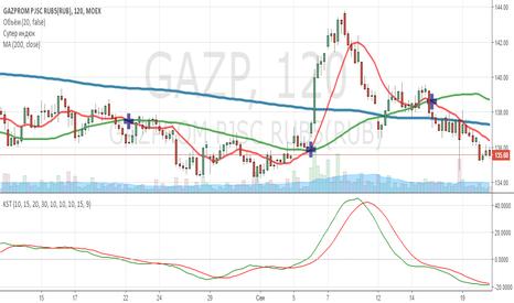 GAZP: Лонг Газпрома ниже 135,50
