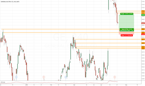 GE: GE going bonkers - catching the new trend.