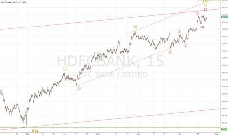 HDFCBANK: HDFC Bank: Approaching Long term top