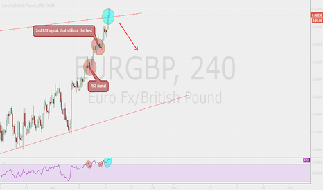 EURGBP: EURGBP will have a little correction soon