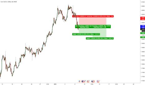 EURUSD: EUR-USD SATIS