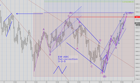 SPX500: Pattern indicates an intermediate top could be approaching
